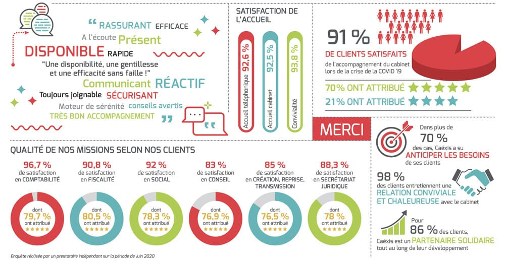 caexis_rapport_analyse_2020